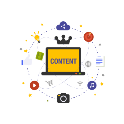 HYIP Content Writing